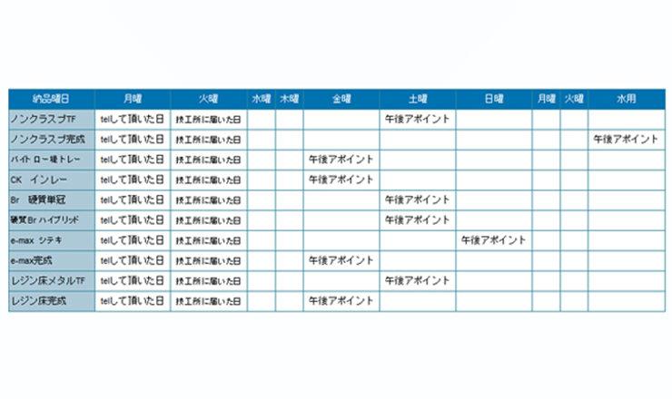 技工日程表